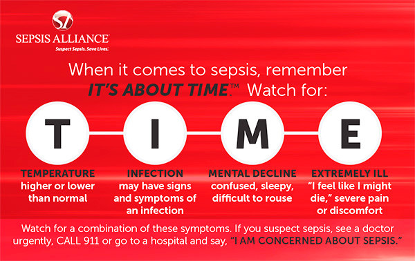 This chart from the Sepsis Alliance shows symptoms that may indicate sepsis.